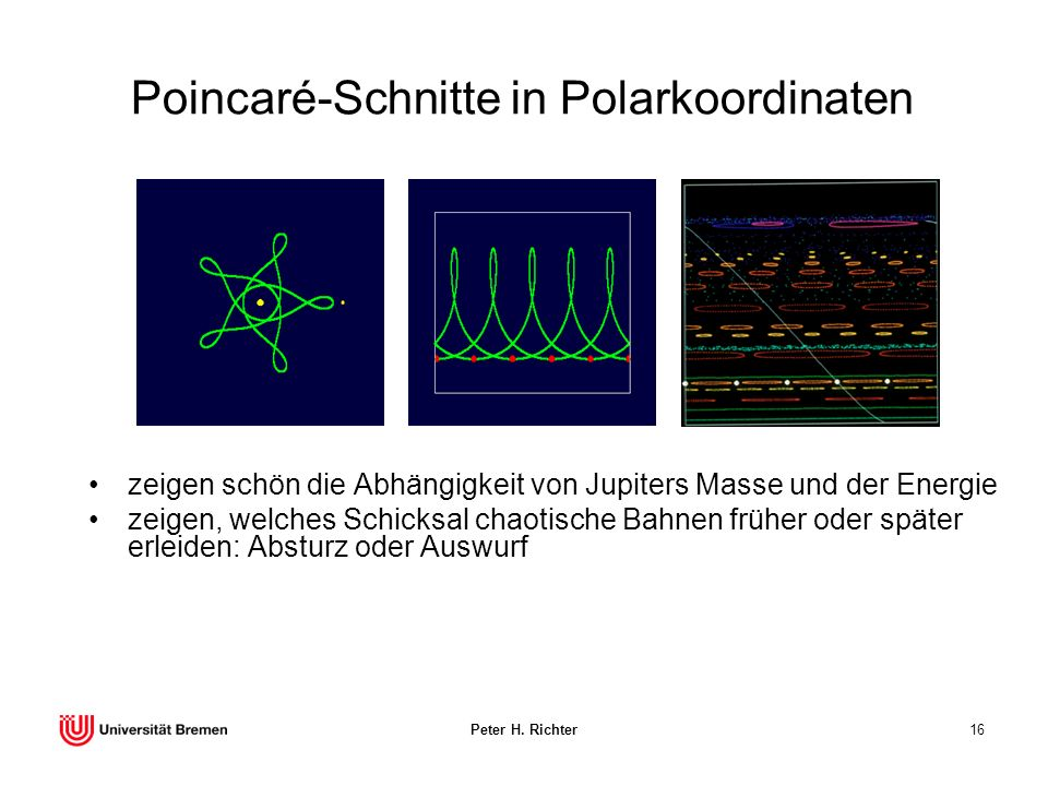 Poincaré-Schnitte in Polarkoordinaten