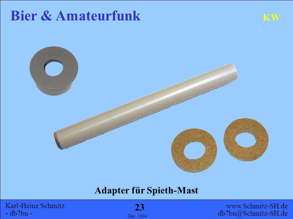 Adapter für Spieth-Mast