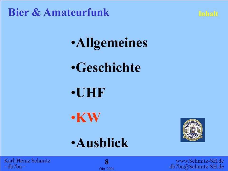 Inhalt Allgemeines Geschichte UHF KW Ausblick