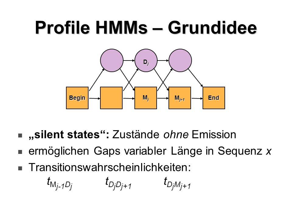 Profile HMMs – Grundidee