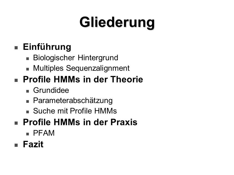 Gliederung Einführung Profile HMMs in der Theorie