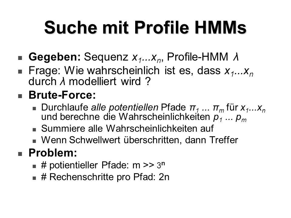 Suche mit Profile HMMs Gegeben: Sequenz x1...xn, Profile-HMM λ