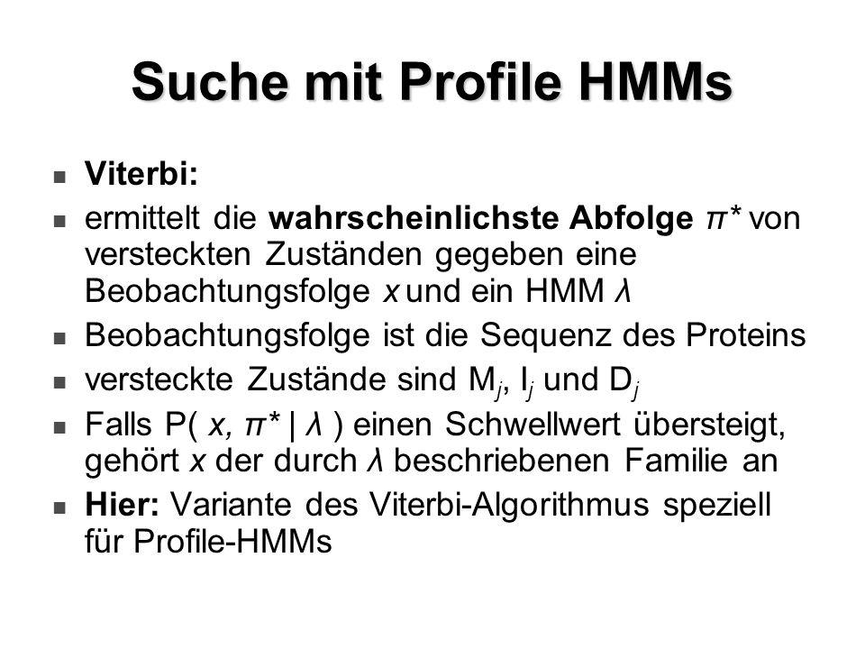 Suche mit Profile HMMs Viterbi:
