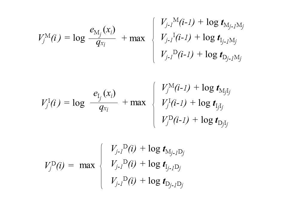 Vj-1M(i-1) + log tMj-1MjVj-1I(i-1) + log tIj-1Mj. Vj-1D(i-1) + log tDj-1Mj. eMj (xi) VjM(i ) = log.