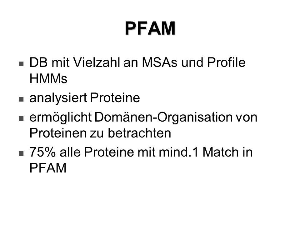 PFAM DB mit Vielzahl an MSAs und Profile HMMs analysiert Proteine