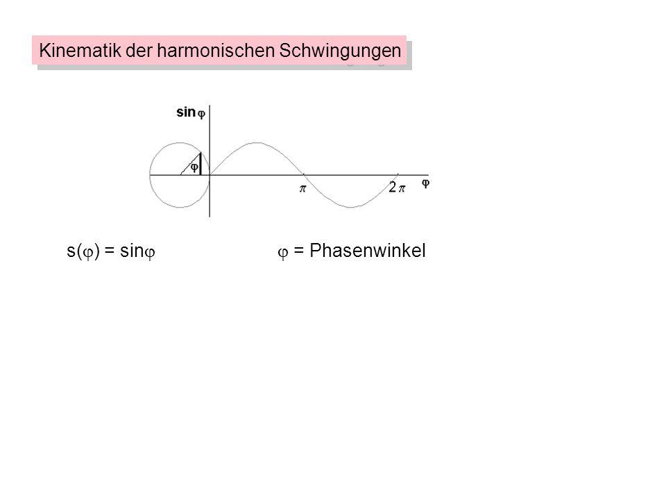 Kinematik der harmonischen Schwingungen