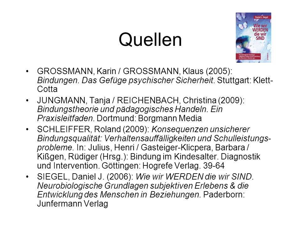 Quellen GROSSMANN, Karin / GROSSMANN, Klaus (2005): Bindungen. Das Gefüge psychischer Sicherheit. Stuttgart: Klett-Cotta.