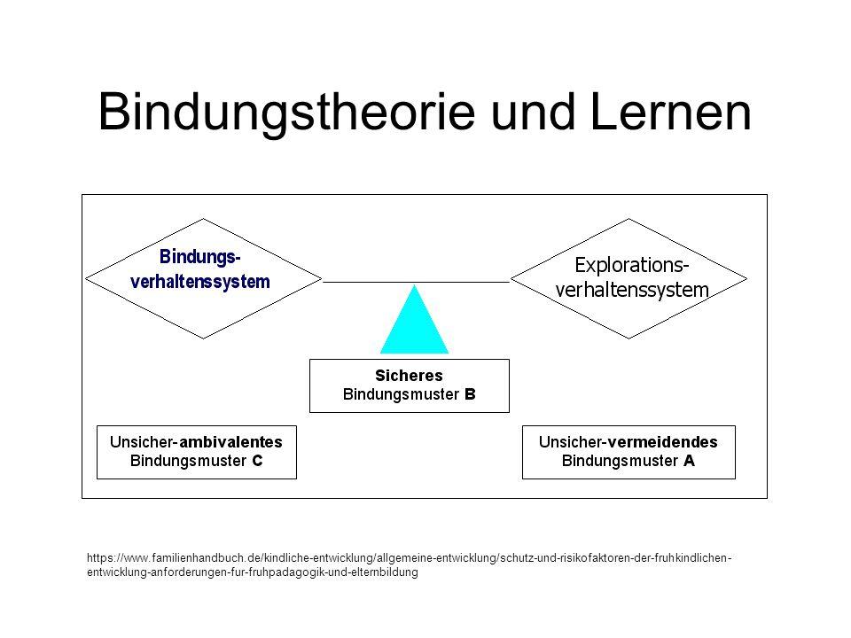 Bindungstheorie und Lernen