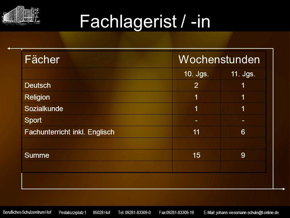 Fachlagerist / -in Fächer Wochenstunden 10. Jgs. 11. Jgs. Deutsch 2 1