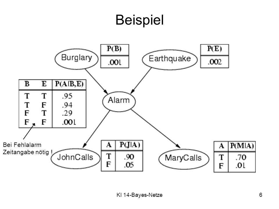 Beispiel Bei Fehlalarm Zeitangabe nötig ! KI 14-Bayes-Netze