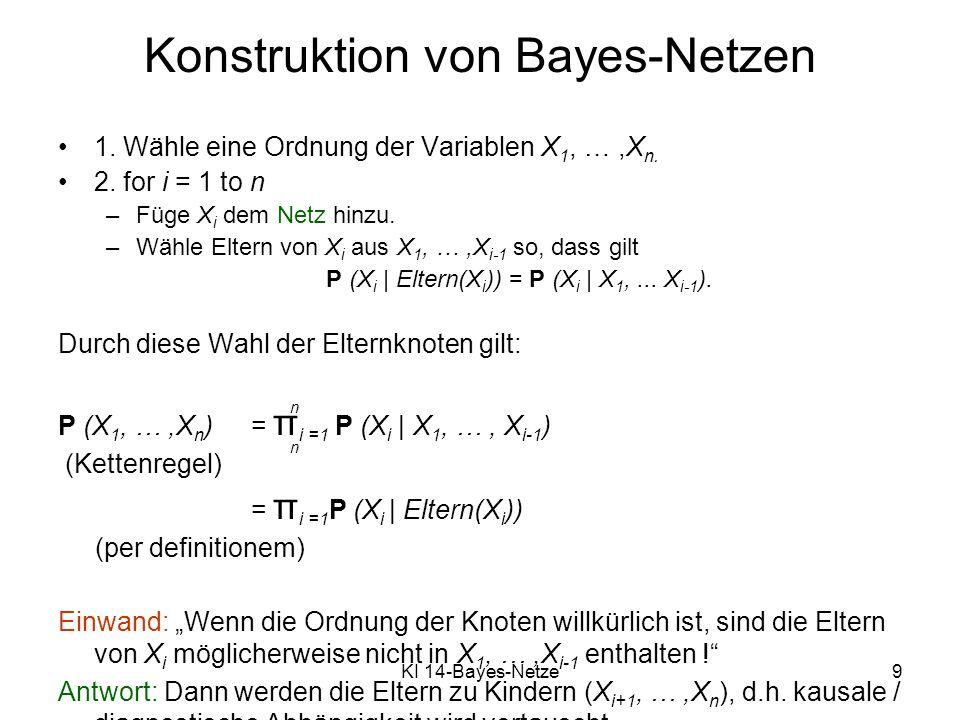 Konstruktion von Bayes-Netzen
