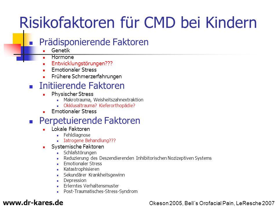 Risikofaktoren für CMD bei Kindern