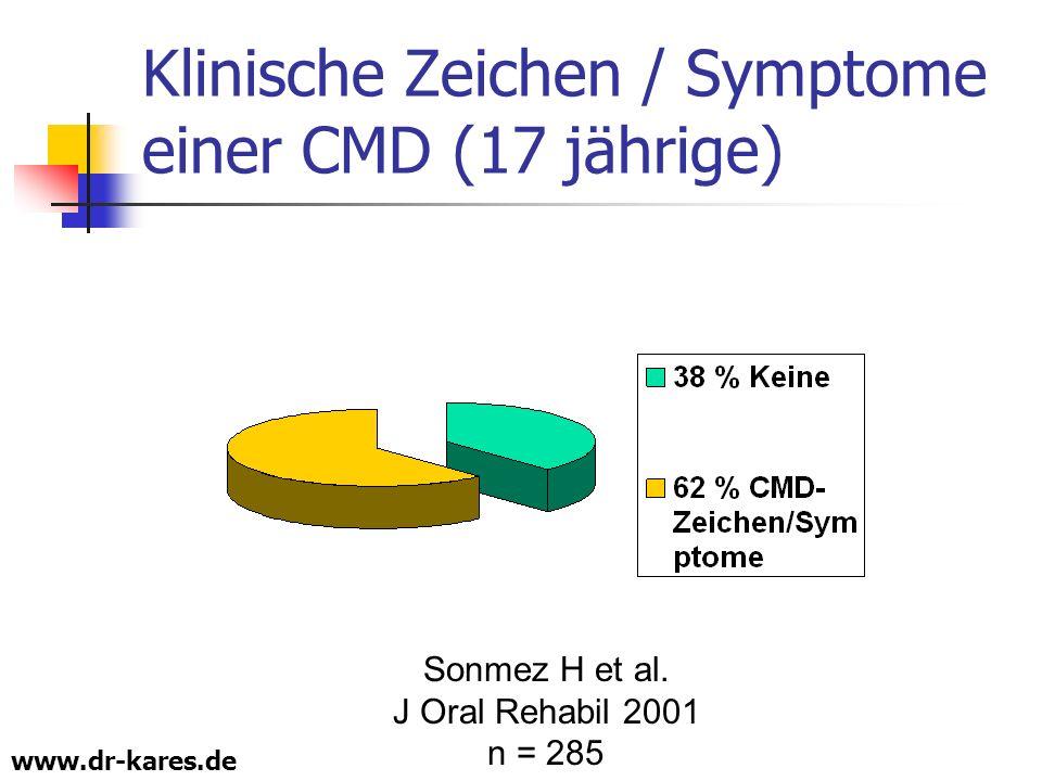 Klinische Zeichen / Symptome einer CMD (17 jährige)