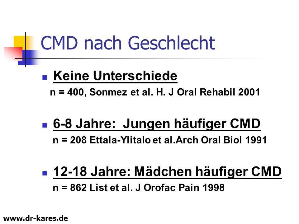 CMD nach Geschlecht Keine Unterschiede 6-8 Jahre: Jungen häufiger CMD