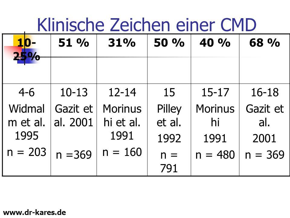Klinische Zeichen einer CMD