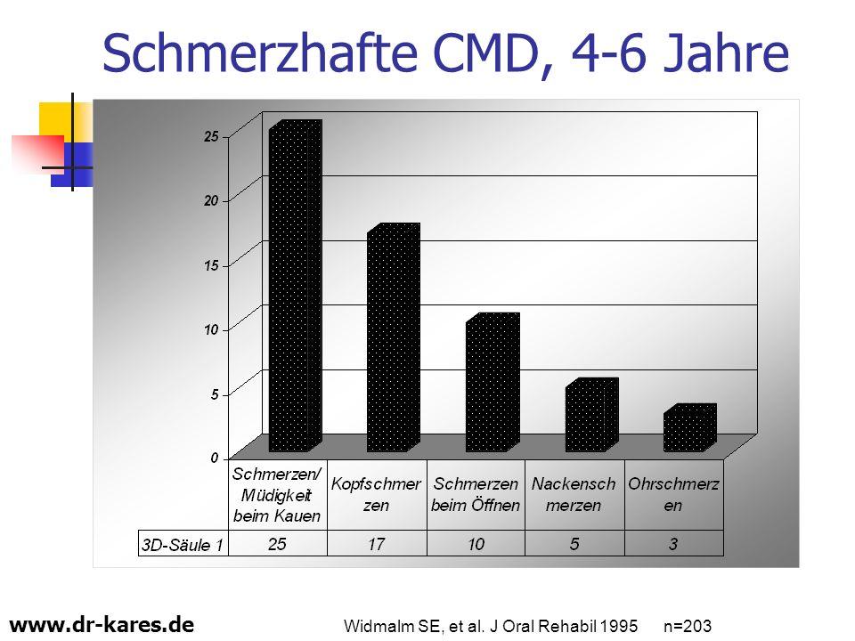 Schmerzhafte CMD, 4-6 Jahre
