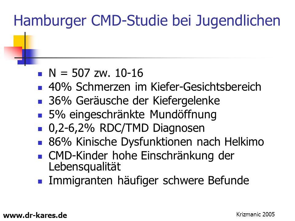 Hamburger CMD-Studie bei Jugendlichen