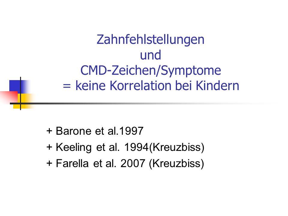 Zahnfehlstellungen und CMD-Zeichen/Symptome = keine Korrelation bei Kindern