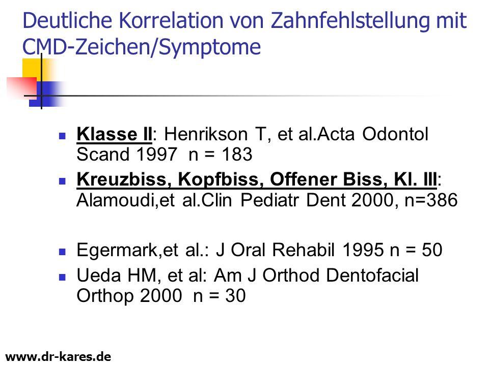 Deutliche Korrelation von Zahnfehlstellung mit CMD-Zeichen/Symptome