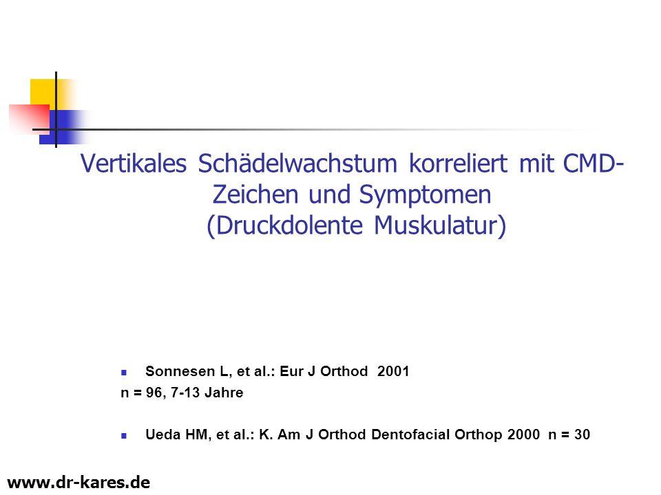 Vertikales Schädelwachstum korreliert mit CMD-Zeichen und Symptomen (Druckdolente Muskulatur)