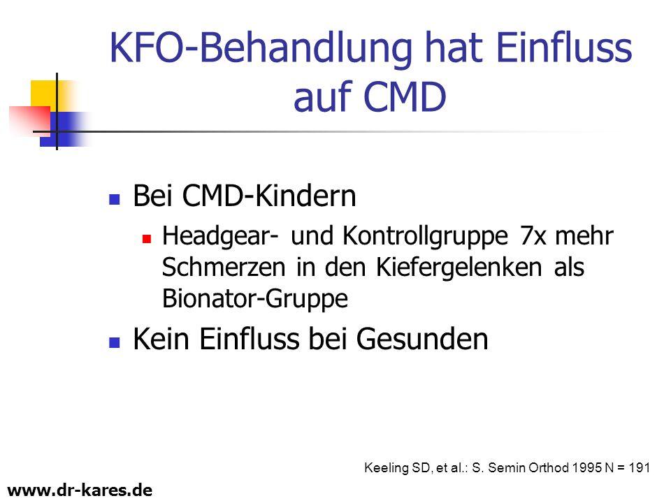 KFO-Behandlung hat Einfluss auf CMD