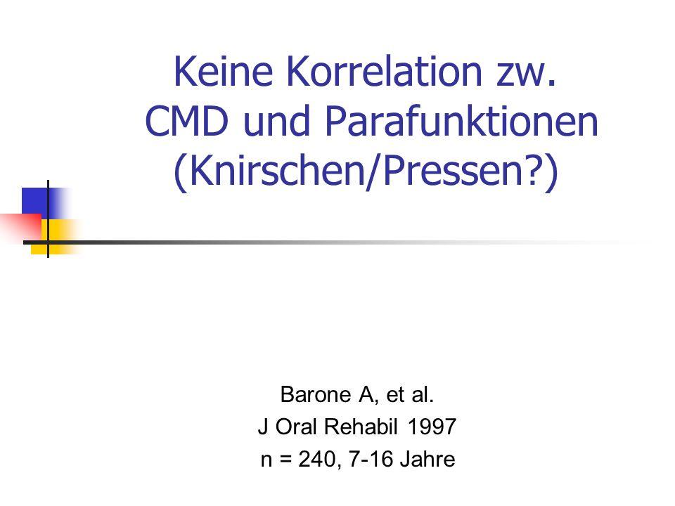 Keine Korrelation zw. CMD und Parafunktionen (Knirschen/Pressen )