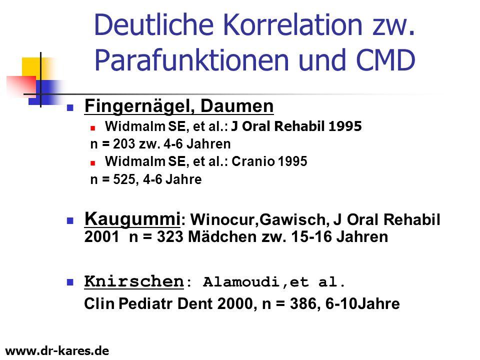 Deutliche Korrelation zw. Parafunktionen und CMD