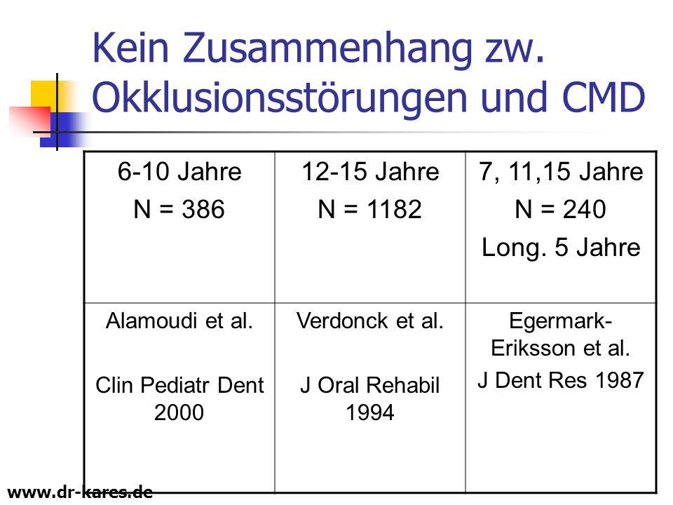 Kein Zusammenhang zw. Okklusionsstörungen und CMD
