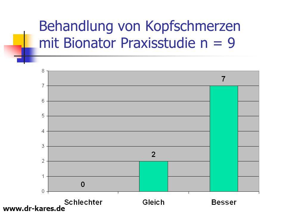 Behandlung von Kopfschmerzen mit Bionator Praxisstudie n = 9