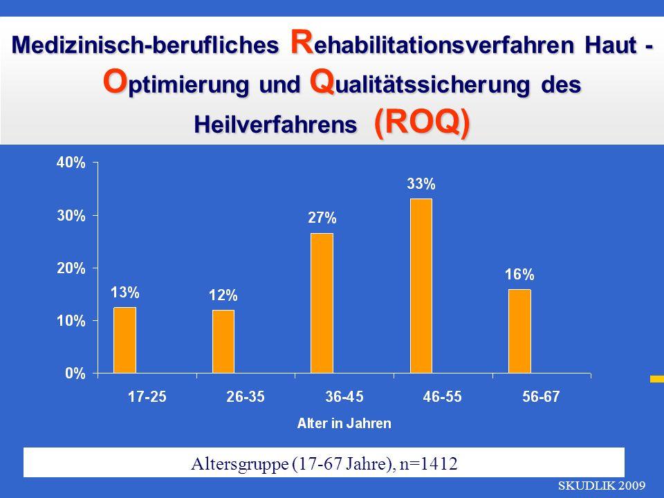 Schweregrad (OHSI) T1 und T2 (Aufnahme und Entlassung), n=1412