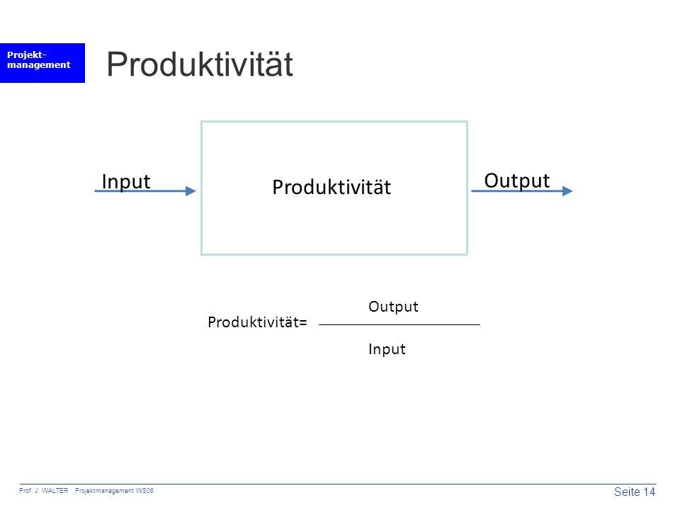 Produktivität Input Output Produktivität Output Produktivität= Input