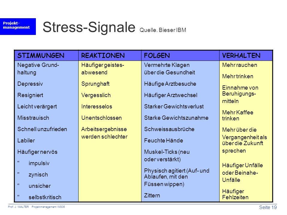 Stress-Signale Quelle. Bieser IBM