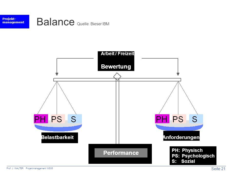 Balance Quelle. Bieser IBM
