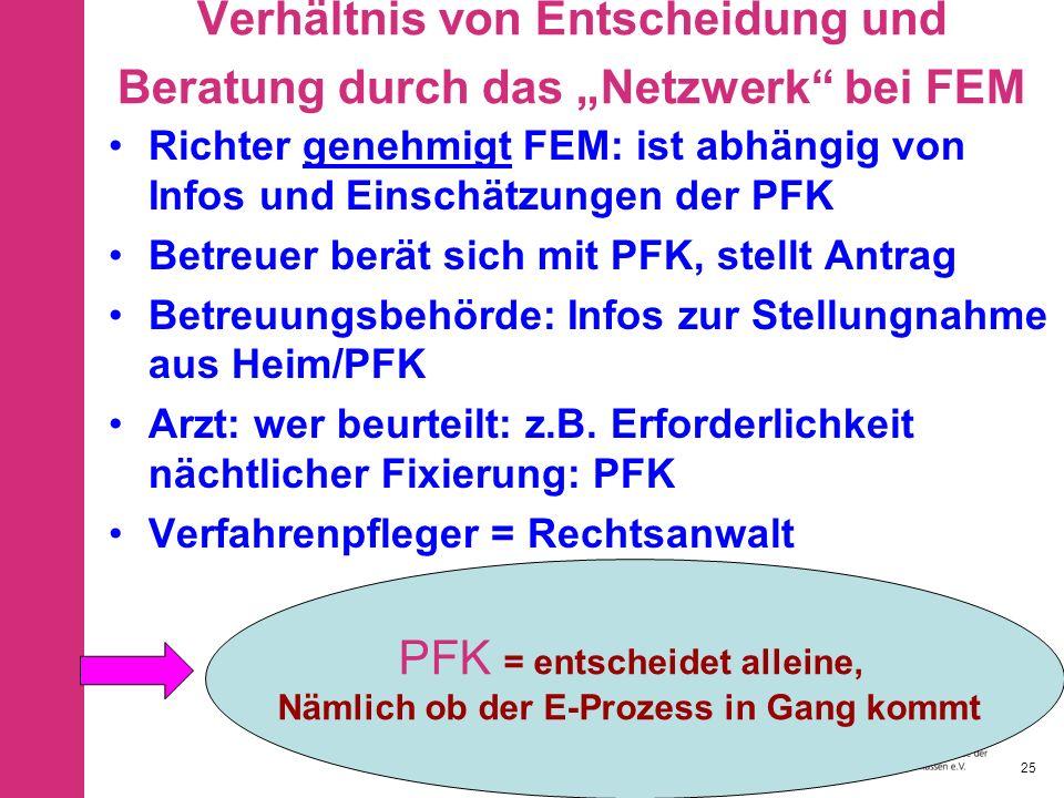 """Verhältnis von Entscheidung und Beratung durch das """"Netzwerk bei FEM"""