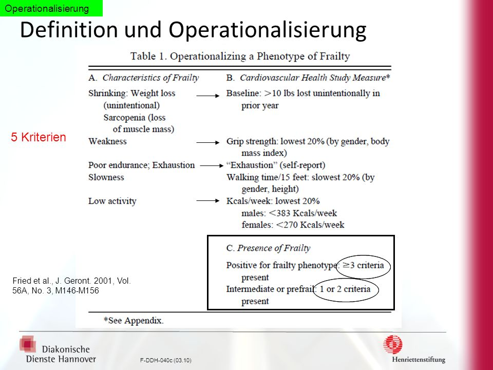 Definition und Operationalisierung