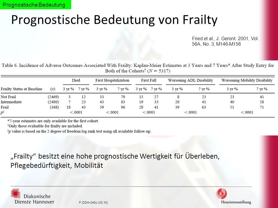 Prognostische Bedeutung von Frailty