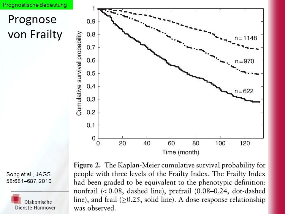 Prognose von Frailty Prognostische Bedeutung