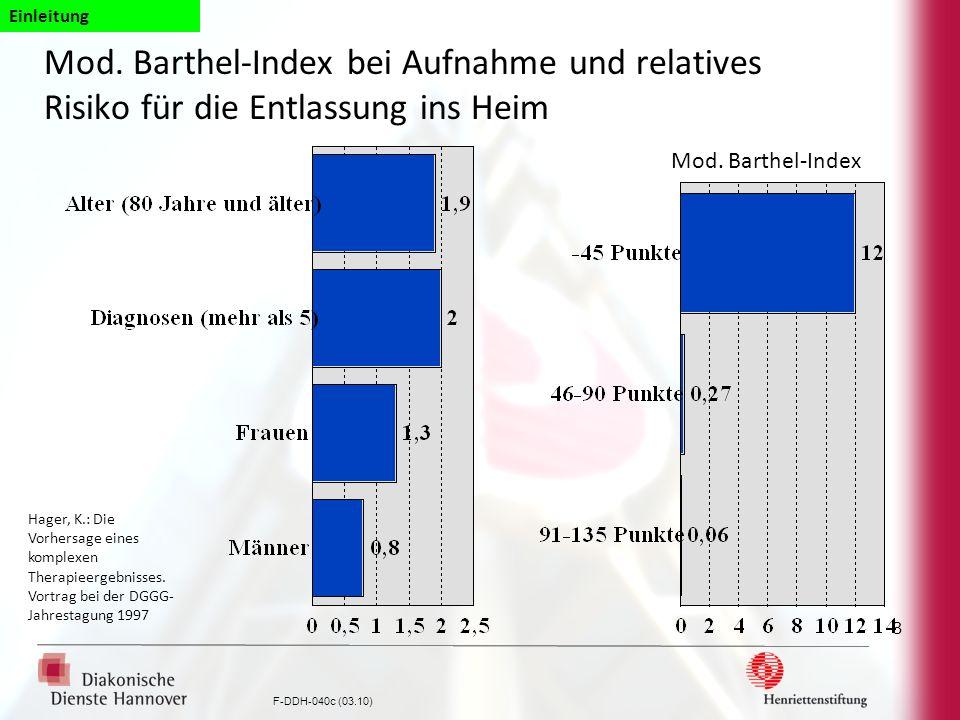 Einleitung Mod. Barthel-Index bei Aufnahme und relatives Risiko für die Entlassung ins Heim. Mod. Barthel-Index.