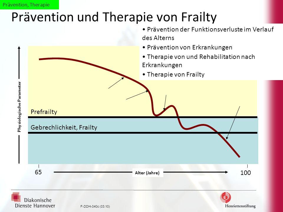Prävention und Therapie von Frailty