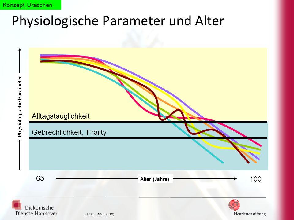 Physiologische Parameter und Alter