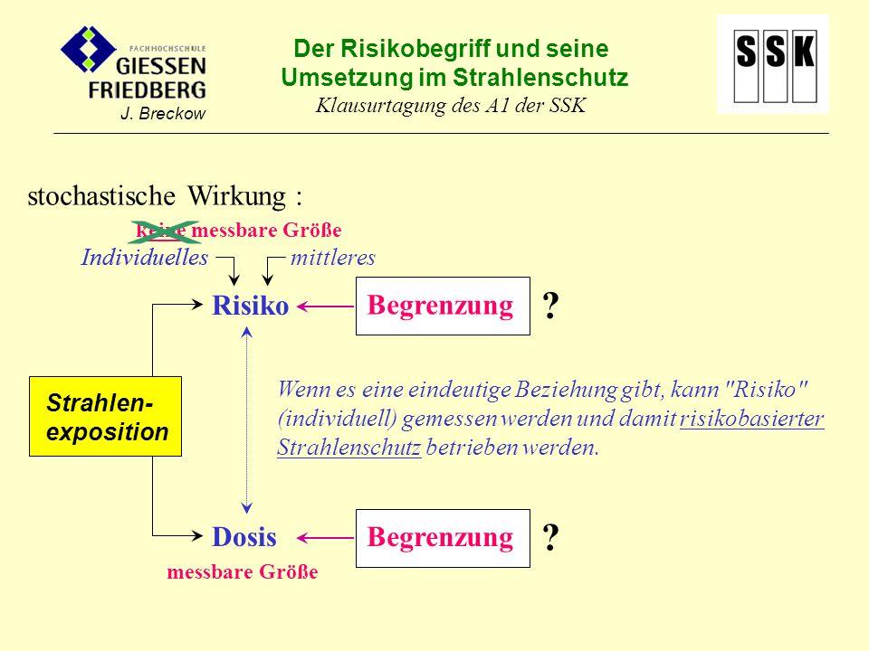 X Risiko stochastische Wirkung : Dosis Begrenzung Begrenzung