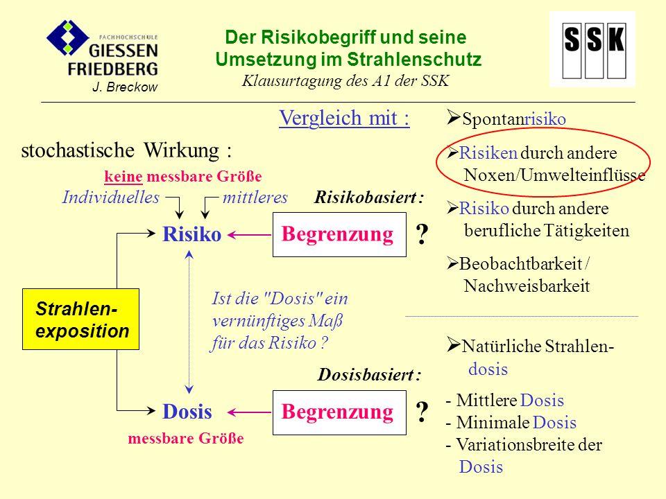 Vergleich mit : Spontanrisiko Risiko stochastische Wirkung :