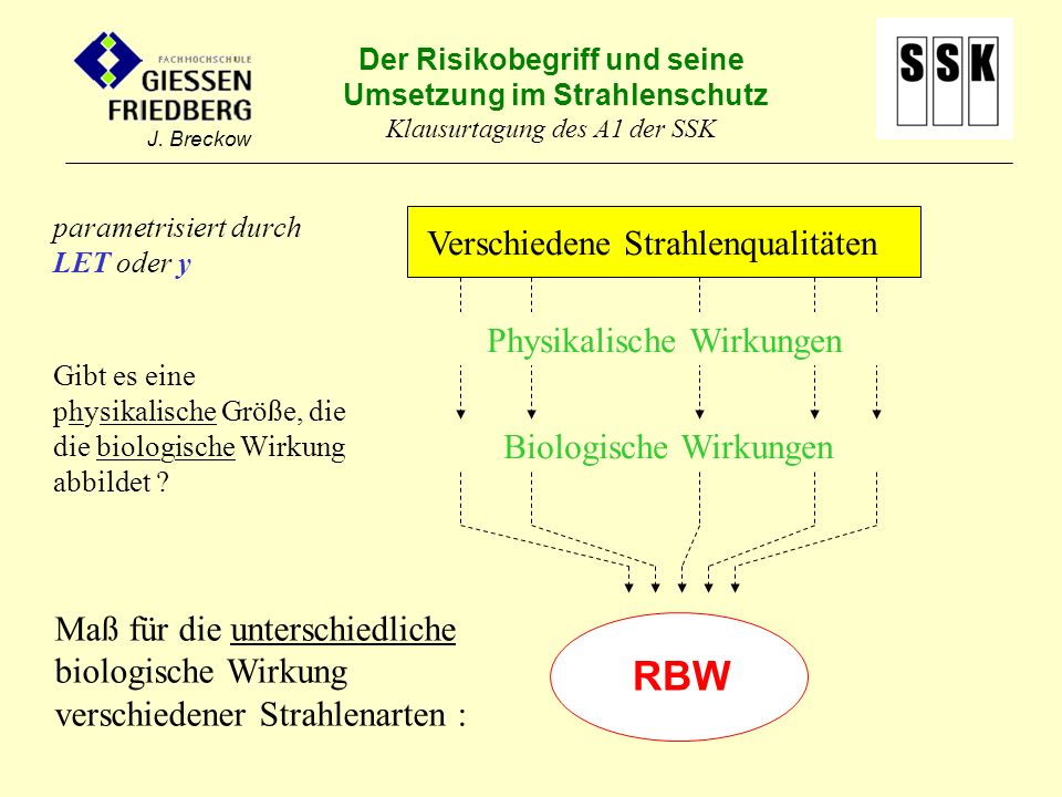 RBW Verschiedene Strahlenqualitäten Physikalische Wirkungen