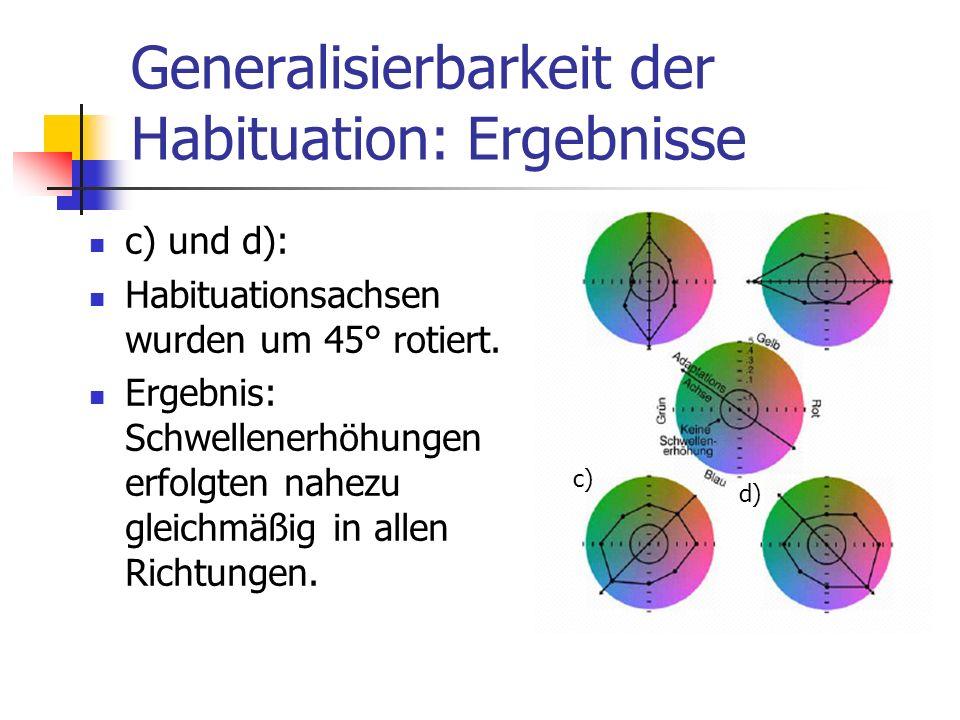 Generalisierbarkeit der Habituation: Ergebnisse