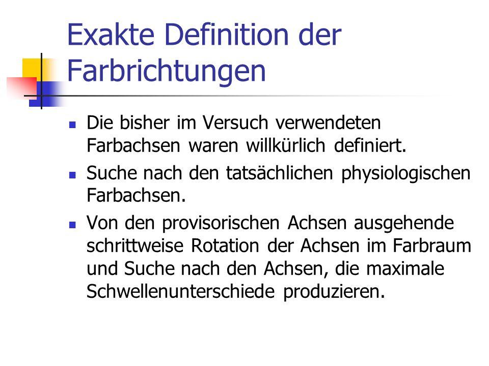 Exakte Definition der Farbrichtungen