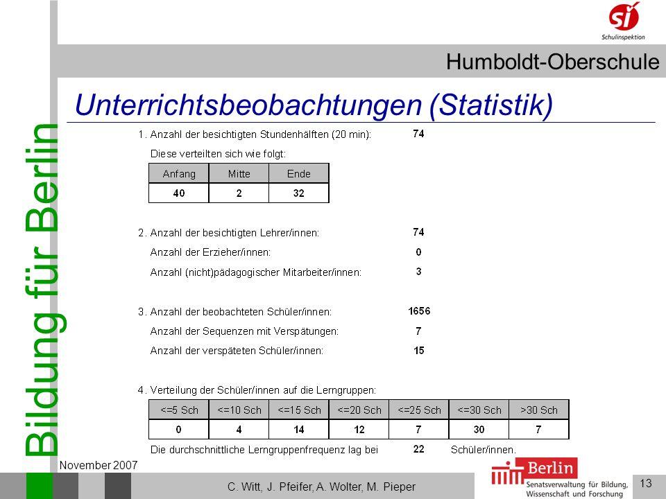 Unterrichtsbeobachtungen (Statistik)
