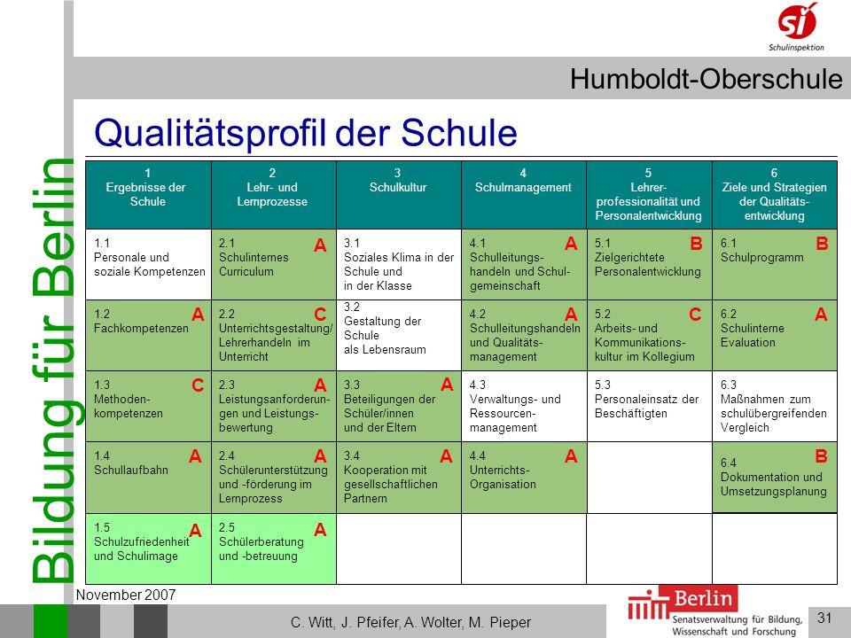 Qualitätsprofil der Schule