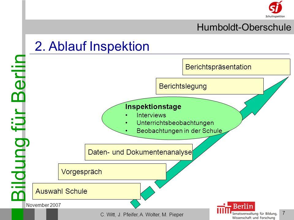 2. Ablauf Inspektion Berichtspräsentation Berichtslegung