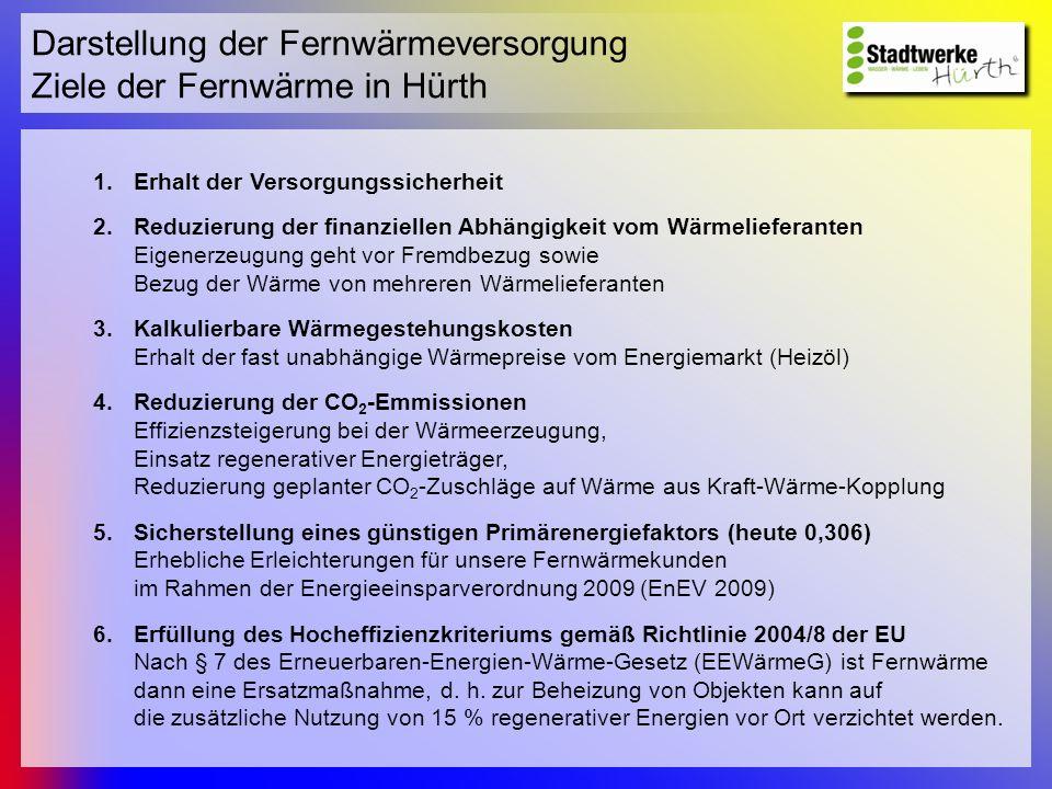 Darstellung der Fernwärmeversorgung Ziele der Fernwärme in Hürth