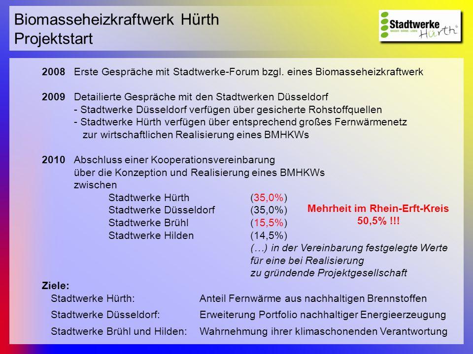 Biomasseheizkraftwerk Hürth Projektstart